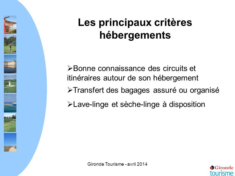 Gironde Tourisme - avril 2014 Les principaux critères hébergements Bonne connaissance des circuits et itinéraires autour de son hébergement Transfert
