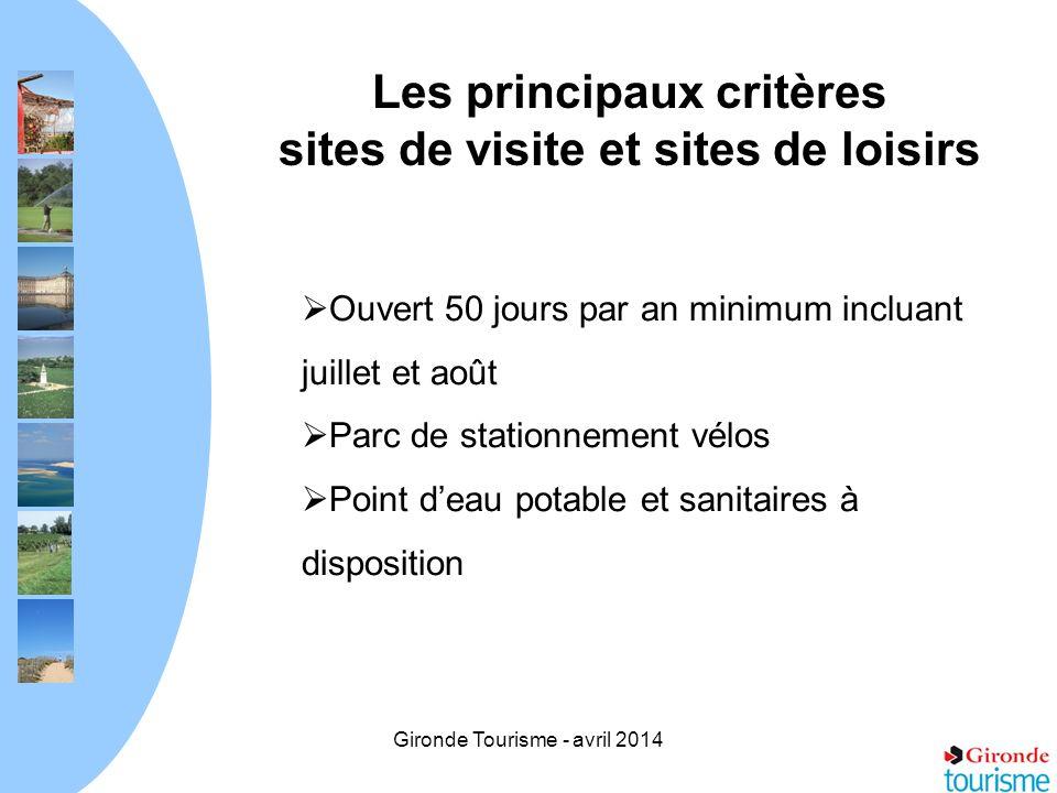 Gironde Tourisme - avril 2014 Les principaux critères sites de visite et sites de loisirs Ouvert 50 jours par an minimum incluant juillet et août Parc
