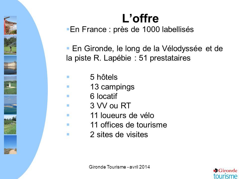 Gironde Tourisme - avril 2014 Loffre En France : près de 1000 labellisés En Gironde, le long de la Vélodyssée et de la piste R. Lapébie : 51 prestatai