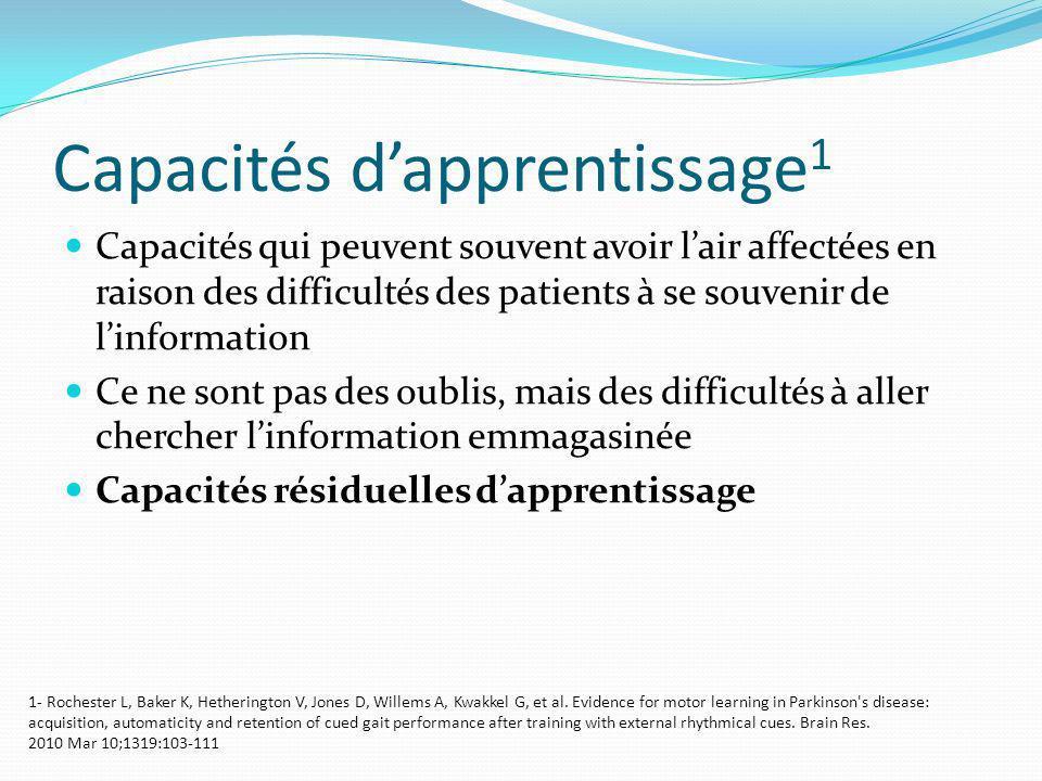 Capacités dapprentissage 1 Capacités qui peuvent souvent avoir lair affectées en raison des difficultés des patients à se souvenir de linformation Ce
