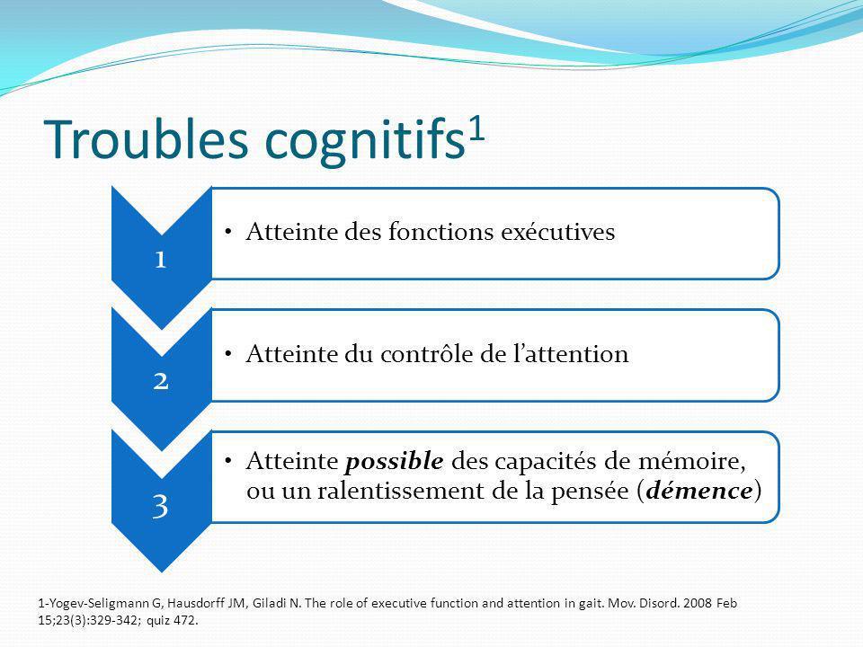 Troubles cognitifs 1 1 Atteinte des fonctions exécutives 2 Atteinte du contrôle de lattention 3 Atteinte possible des capacités de mémoire, ou un rale