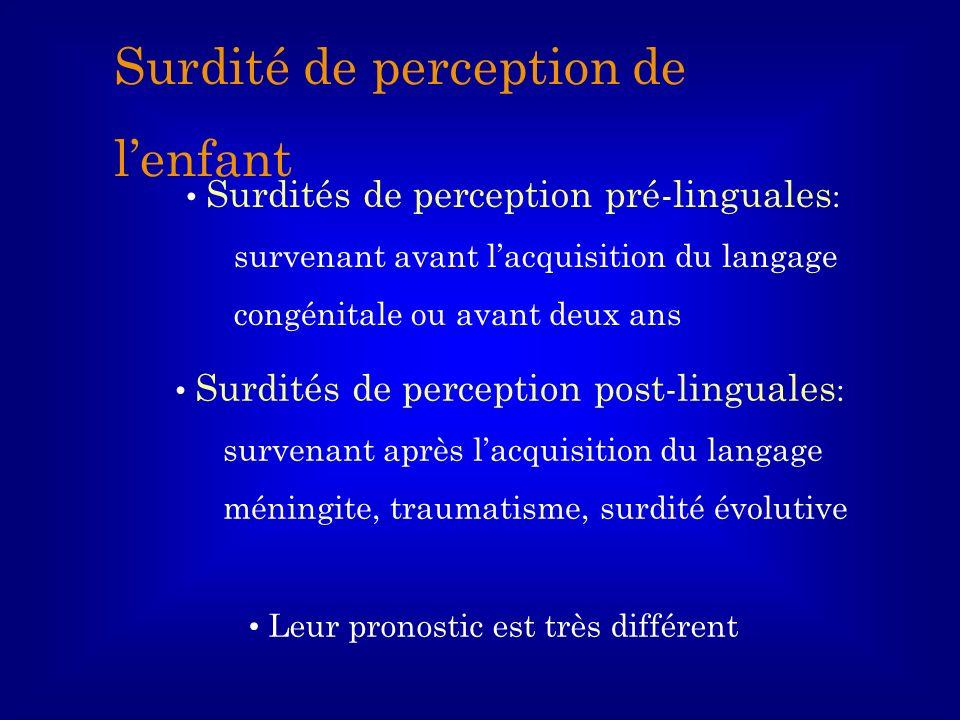 Surdité de perception de lenfant Surdités de perception pré-linguales : survenant avant lacquisition du langage congénitale ou avant deux ans Surdités