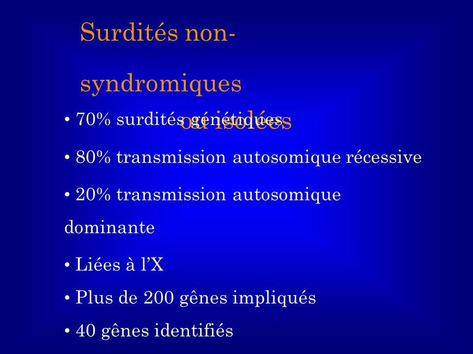 Surdités non- syndromiques ou isolées 70% surdités génétiques 80% transmission autosomique récessive 20% transmission autosomique dominante Liées à lX