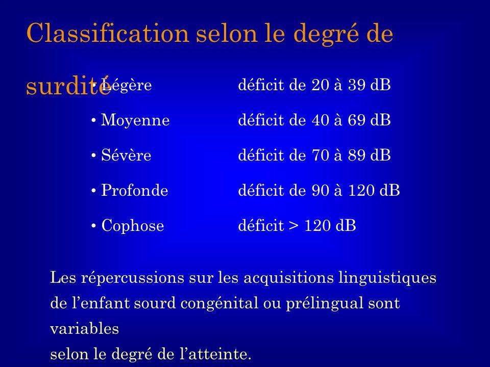Légère déficit de 20 à 39 dB Moyenne déficit de 40 à 69 dB Sévèredéficit de 70 à 89 dB Profonde déficit de 90 à 120 dB Cophose déficit > 120 dB Les ré