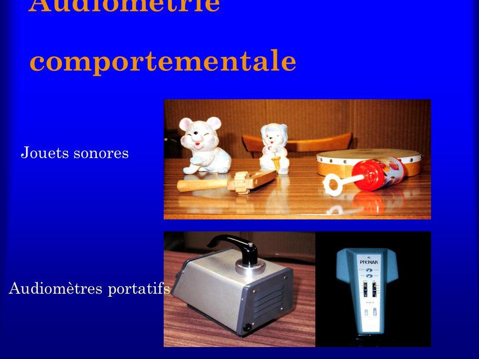 Jouets sonores Audiomètres portatifs Audiométrie comportementale