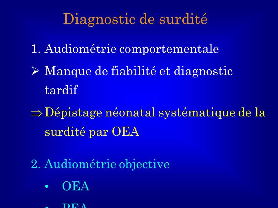 1.Audiométrie comportementale Manque de fiabilité et diagnostic tardif Dépistage néonatal systématique de la surdité par OEA 2. Audiométrie objective