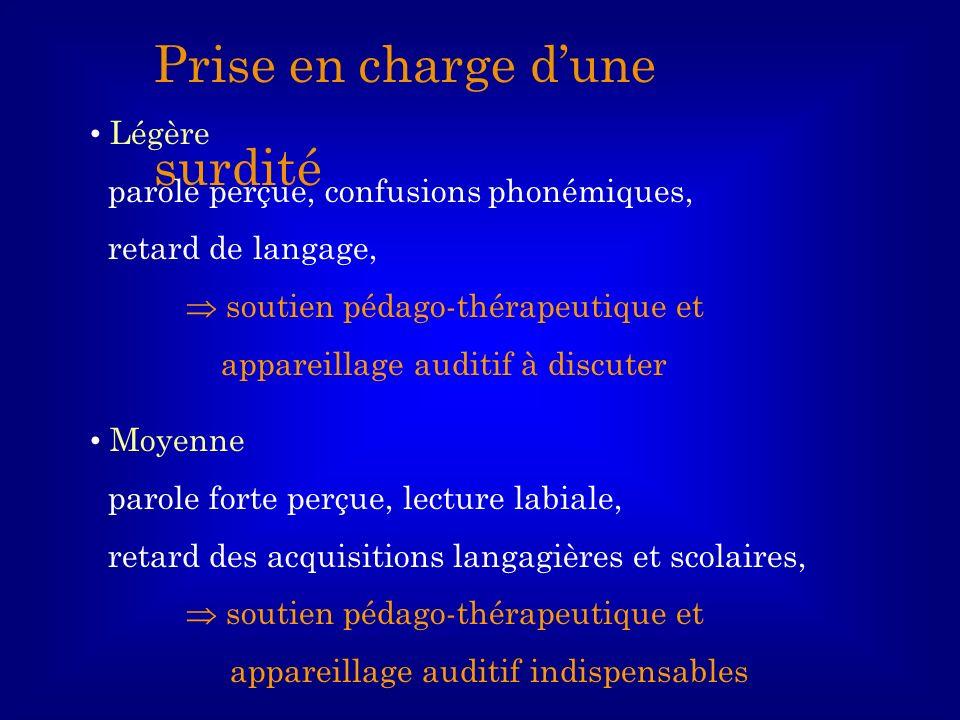 Prise en charge dune surdité Légère parole perçue, confusions phonémiques, retard de langage, soutien pédago-thérapeutique et appareillage auditif à d