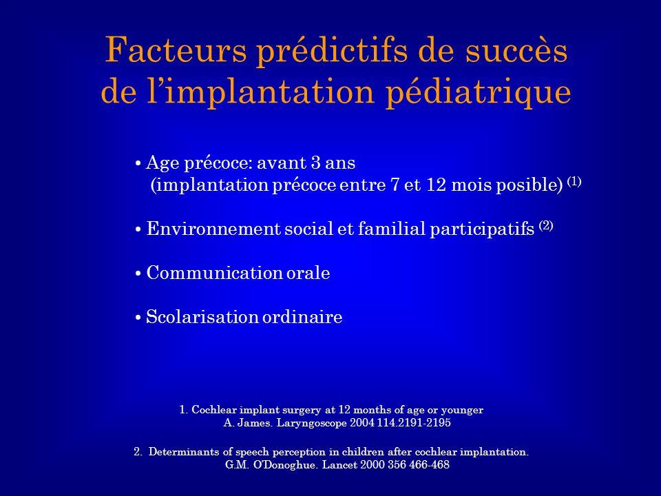 Facteurs prédictifs de succès de limplantation pédiatrique Age précoce: avant 3 ans (implantation précoce entre 7 et 12 mois posible) (1) Environnemen