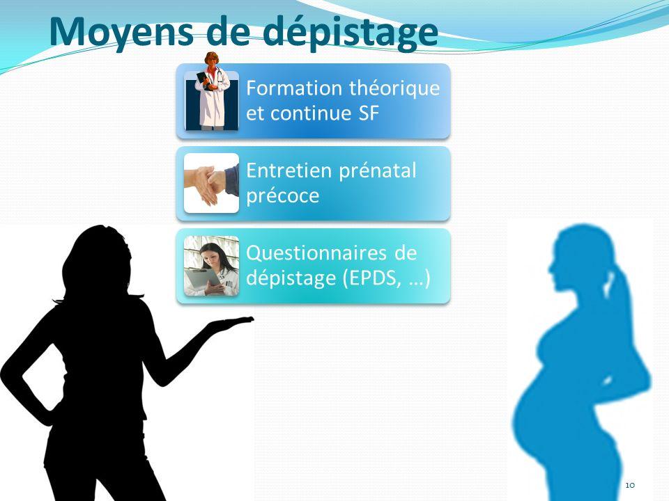 Moyens de dépistage Formation théorique et continue SF Entretien prénatal précoce Questionnaires de dépistage (EPDS, …) 10
