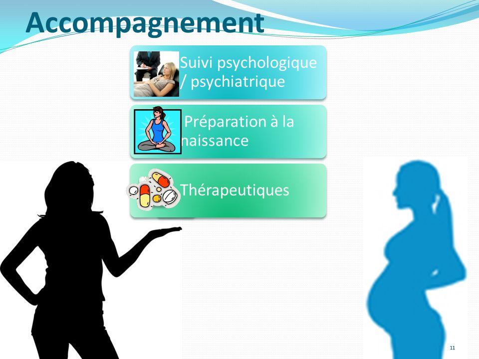 Accompagnement Suivi psychologique / psychiatrique Préparation à la naissance Thérapeutiques 11