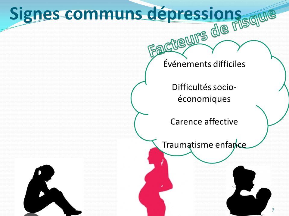 Signes communs dépressions Événements difficiles Difficultés socio- économiques Carence affective Traumatisme enfance 5