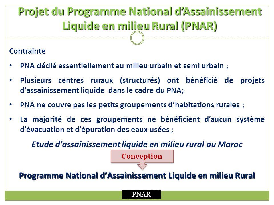Projet du Programme National dAssainissement Liquide en milieu Rural (PNAR) Contrainte PNA dédié essentiellement au milieu urbain et semi urbain ; Plu