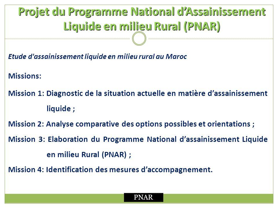 Projet du Programme National dAssainissement Liquide en milieu Rural (PNAR) Etude d'assainissement liquide en milieu rural au Maroc Missions: Mission