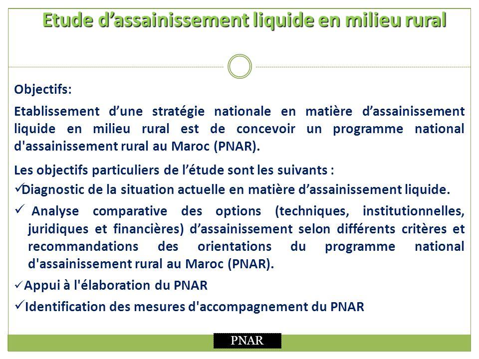Etude dassainissement liquide en milieu rural Objectifs: Etablissement dune stratégie nationale en matière dassainissement liquide en milieu rural est