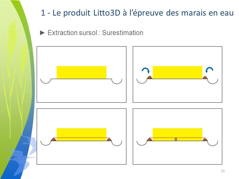 1 - Le produit Litto3D à lépreuve des marais en eau Extraction sursol : Surestimation 11