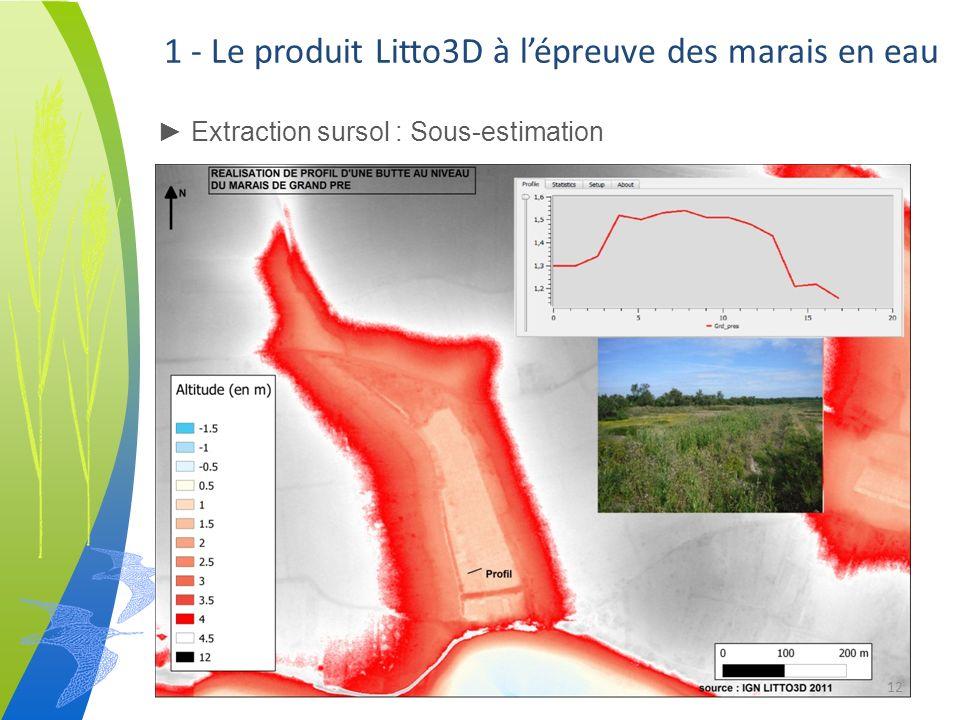1 - Le produit Litto3D à lépreuve des marais en eau Extraction sursol : Sous-estimation 12