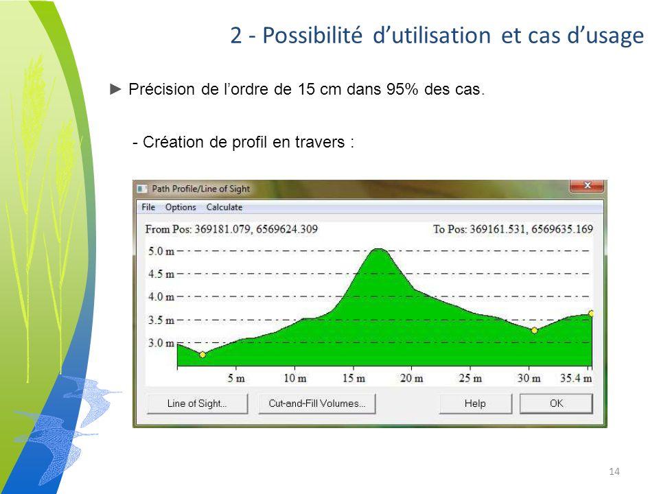 2 - Possibilité dutilisation et cas dusage Précision de lordre de 15 cm dans 95% des cas.