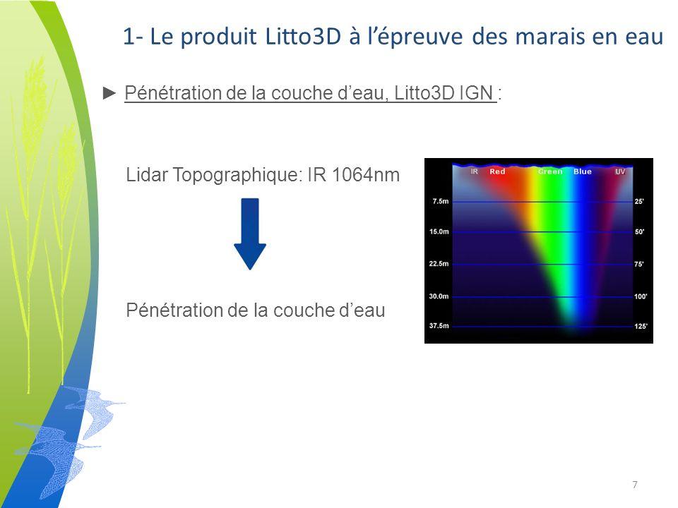 1- Le produit Litto3D à lépreuve des marais en eau Pénétration de la couche deau, Litto3D IGN : Lidar Topographique: IR 1064nm Pénétration de la couche deau 7