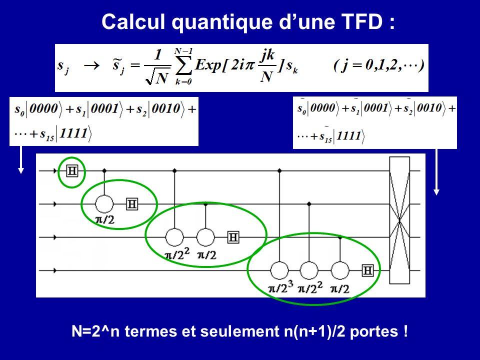 Calcul quantique dune TFD : N=2^n termes et seulement n(n+1)/2 portes !