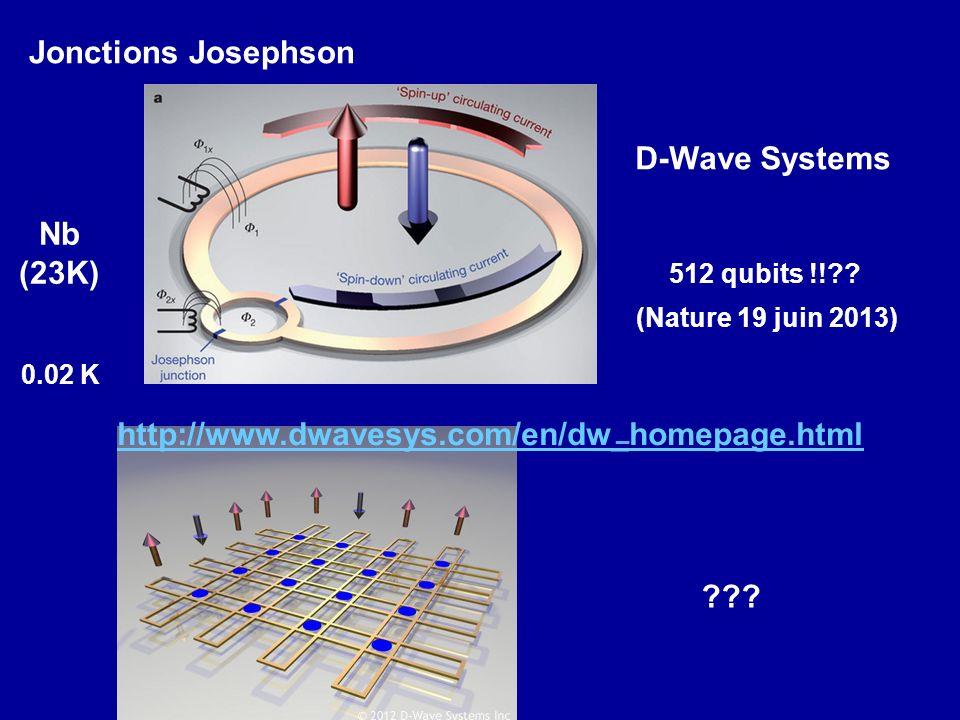 D-Wave Systems (Nature 19 juin 2013) 0.02 K Jonctions Josephson http://www.dwavesys.com/en/dw_homepage.html _ Nb (23K) 512 qubits !!?? ???