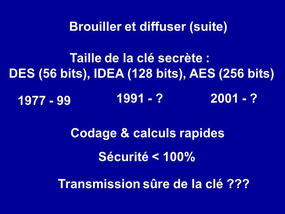 Brouiller et diffuser (suite) Taille de la clé secrète : DES (56 bits), IDEA (128 bits), AES (256 bits) Codage & calculs rapides Sécurité < 100% Trans