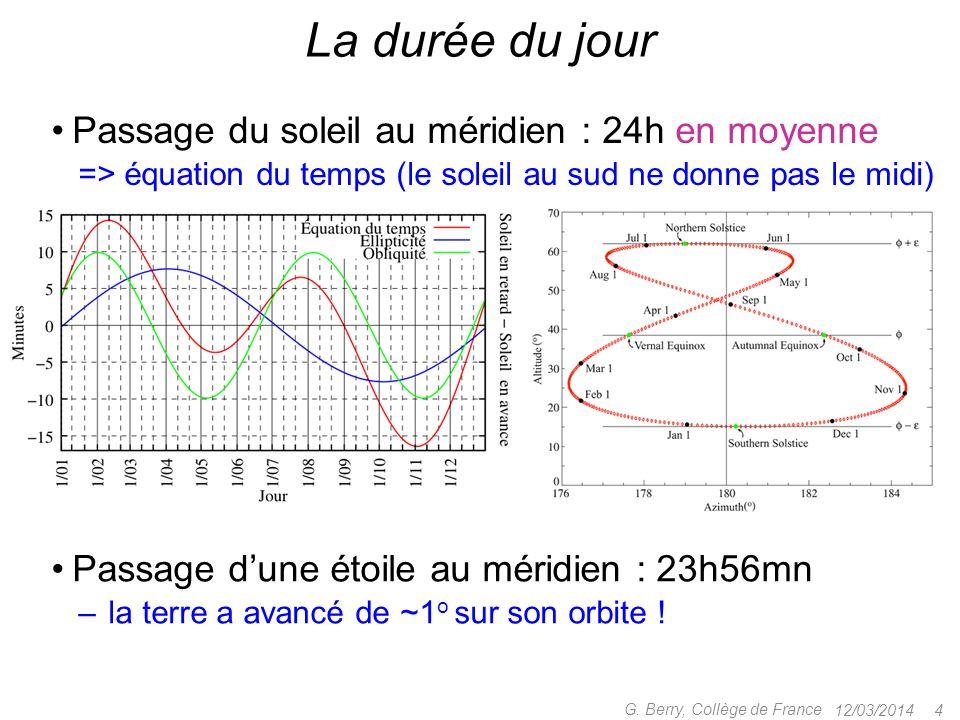Le jour et la nuit Le cycle lunaire, le cycle annuel Rythme des saisons – rythme de la lumière – rythme décalé de la température 12/03/2014 3 G. Berry