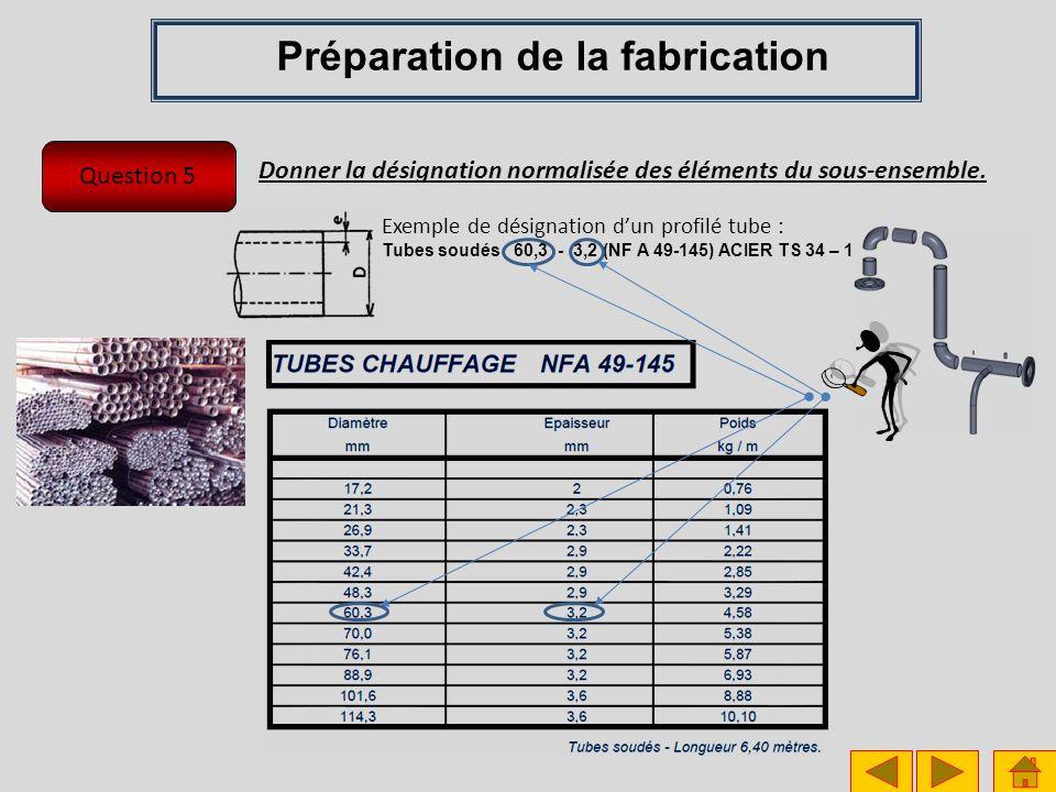 Question 5 Exemple de désignation dun profilé tube : Tubes soudés 60,3 - 3,2 (NF A 49-145) ACIER TS 34 – 1 Donner la désignation normalisée des élémen