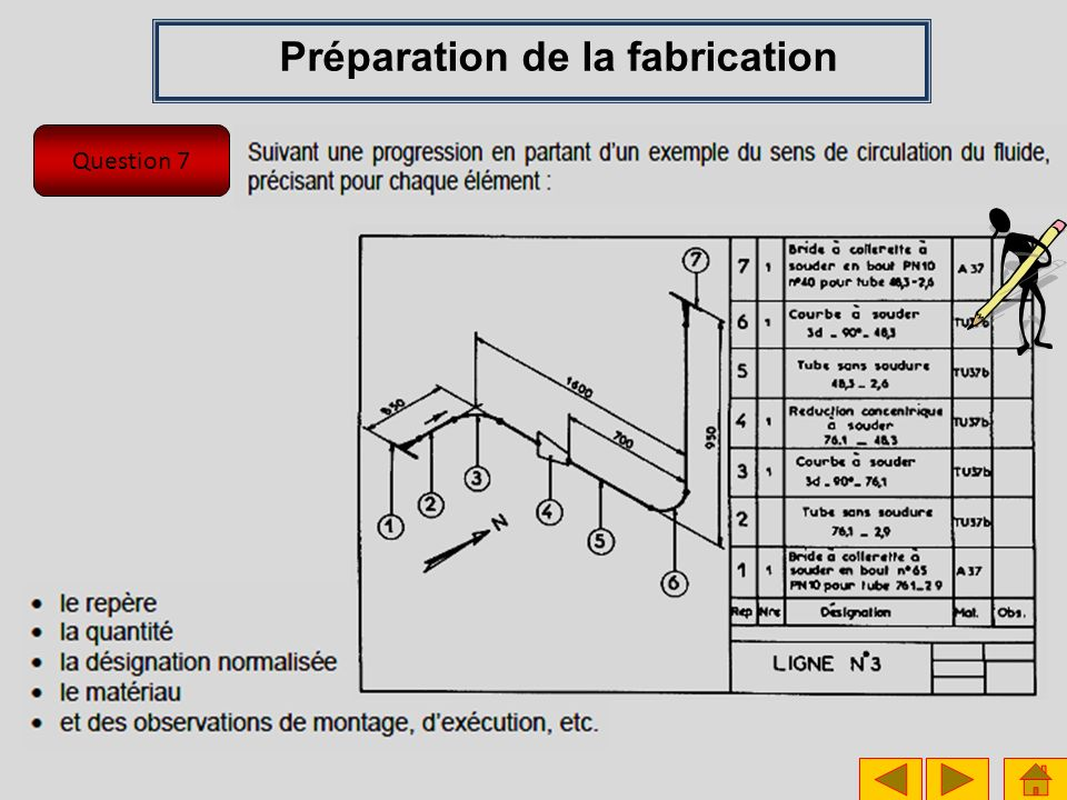Question 7 Préparation de la fabrication