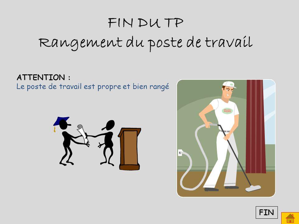 FIN DU TP Rangement du poste de travail ATTENTION : Le poste de travail est propre et bien rangé FIN