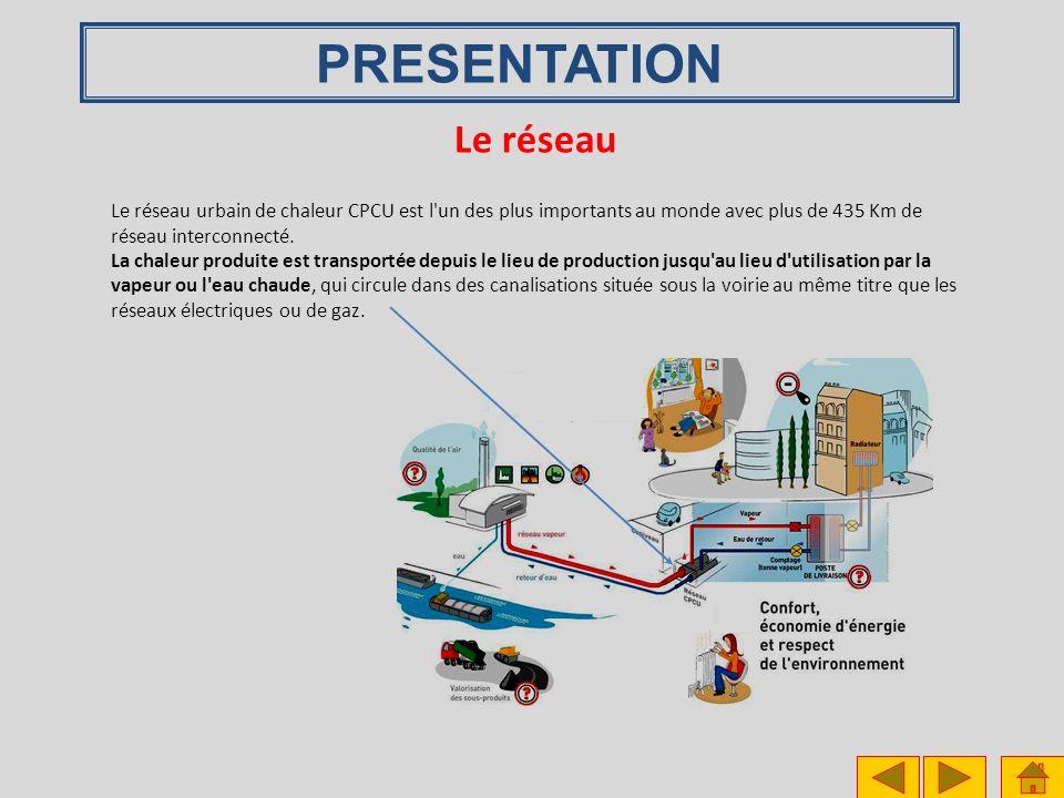 PROBLÉMATIQUE Vous travaillez en tant que tuyauteur, salarié de la Compagnie Parisienne de Chauffage Urbain, vous êtes amené à intervenir sur les réseaux.