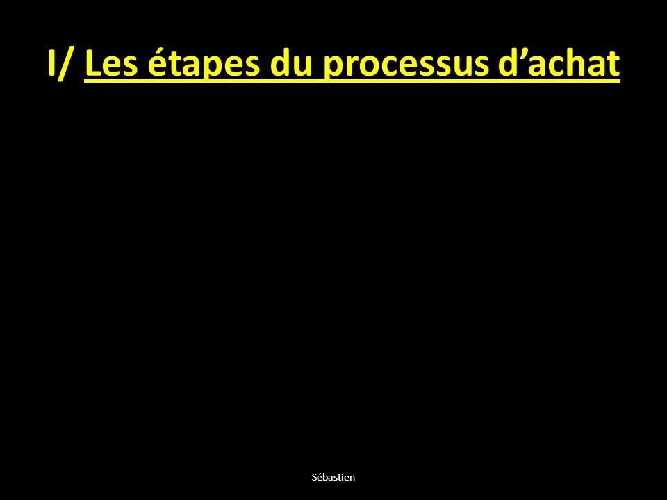 I/ Les étapes du processus dachat Sébastien