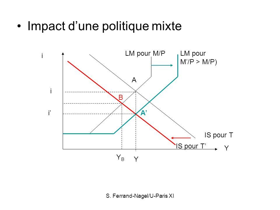 S. Ferrand-Nagel/U-Paris XI Impact dune politique mixte Y i LM pour M/P IS pour T Y i A B YBYB LM pour M/P > M/P) Ai