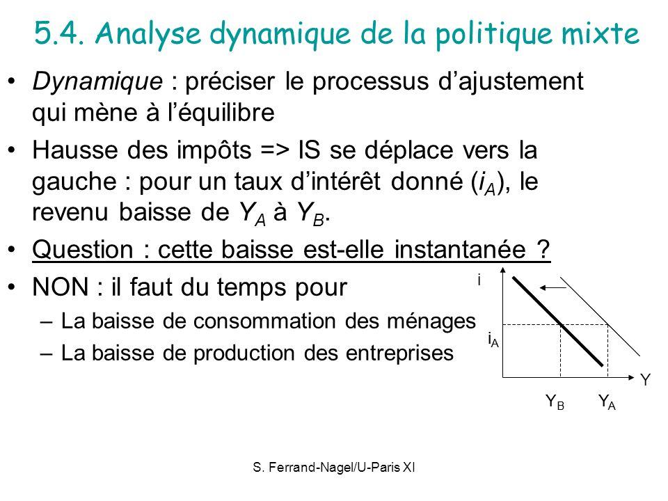 S. Ferrand-Nagel/U-Paris XI 5.4. Analyse dynamique de la politique mixte Dynamique : préciser le processus dajustement qui mène à léquilibre Hausse de