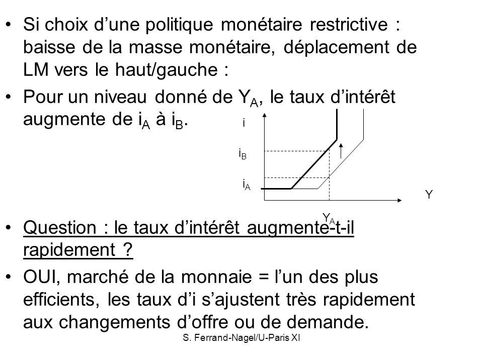 S. Ferrand-Nagel/U-Paris XI Si choix dune politique monétaire restrictive : baisse de la masse monétaire, déplacement de LM vers le haut/gauche : Pour