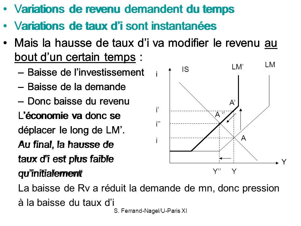 S. Ferrand-Nagel/U-Paris XI Variations de revenu demandent du temps Variations de taux di sont instantanées Mais la hausse de taux di va modifier le r
