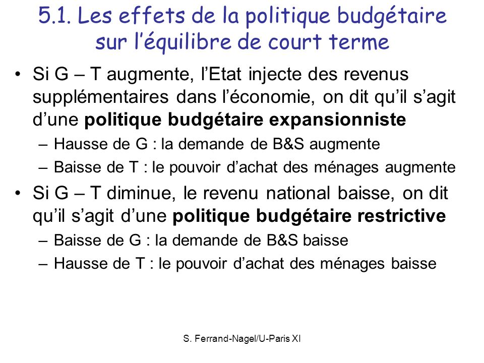 S. Ferrand-Nagel/U-Paris XI 5.1. Les effets de la politique budgétaire sur léquilibre de court terme Si G – T augmente, lEtat injecte des revenus supp