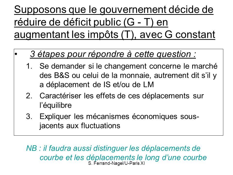 S. Ferrand-Nagel/U-Paris XI Supposons que le gouvernement décide de réduire de déficit public (G - T) en augmentant les impôts (T), avec G constant 3