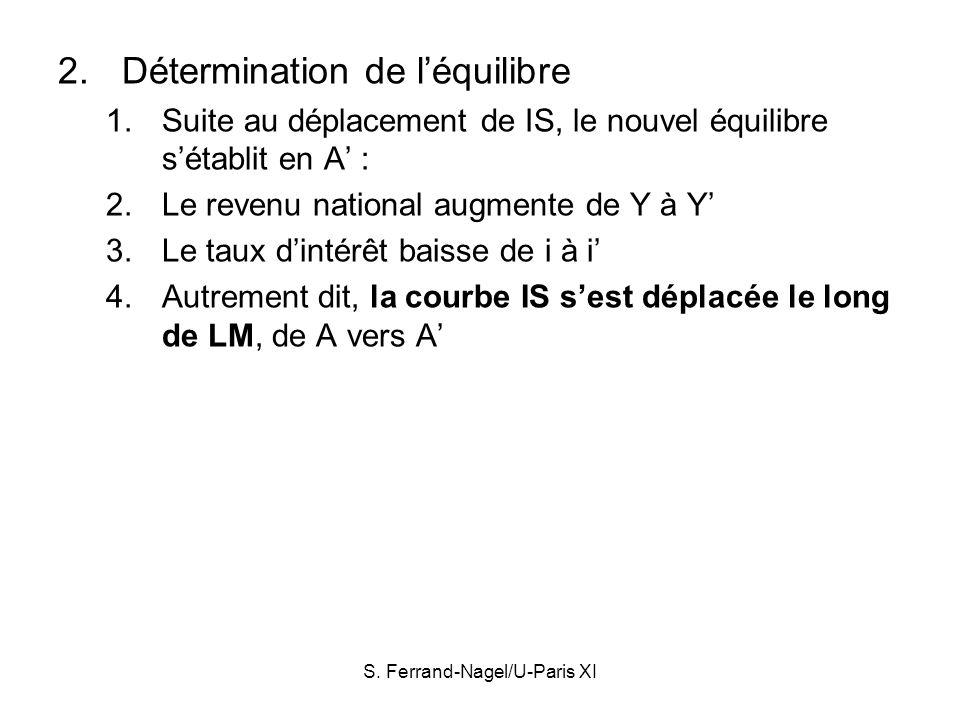 S. Ferrand-Nagel/U-Paris XI 2.Détermination de léquilibre 1.Suite au déplacement de IS, le nouvel équilibre sétablit en A : 2.Le revenu national augme