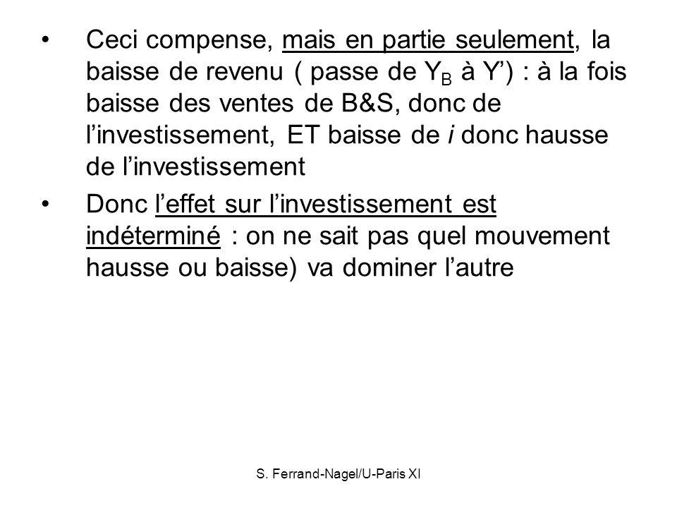 S. Ferrand-Nagel/U-Paris XI Ceci compense, mais en partie seulement, la baisse de revenu ( passe de Y B à Y) : à la fois baisse des ventes de B&S, don
