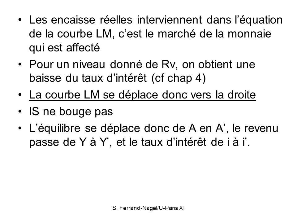 S. Ferrand-Nagel/U-Paris XI Les encaisse réelles interviennent dans léquation de la courbe LM, cest le marché de la monnaie qui est affecté Pour un ni