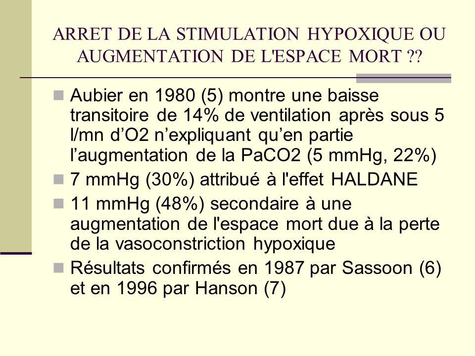 ARRET DE LA STIMULATION HYPOXIQUE OU AUGMENTATION DE L'ESPACE MORT ?? Aubier en 1980 (5) montre une baisse transitoire de 14% de ventilation après sou