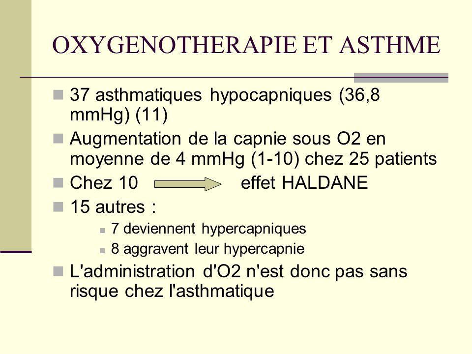 OXYGENOTHERAPIE ET ASTHME 37 asthmatiques hypocapniques (36,8 mmHg) (11) Augmentation de la capnie sous O2 en moyenne de 4 mmHg (1-10) chez 25 patient