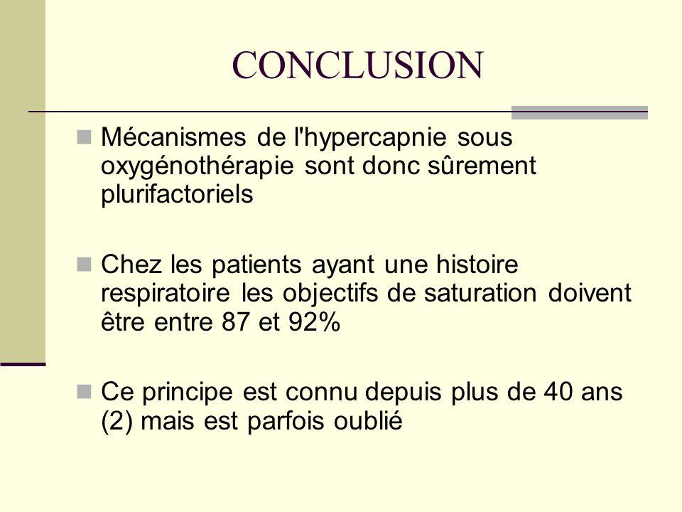 CONCLUSION Mécanismes de l'hypercapnie sous oxygénothérapie sont donc sûrement plurifactoriels Chez les patients ayant une histoire respiratoire les o