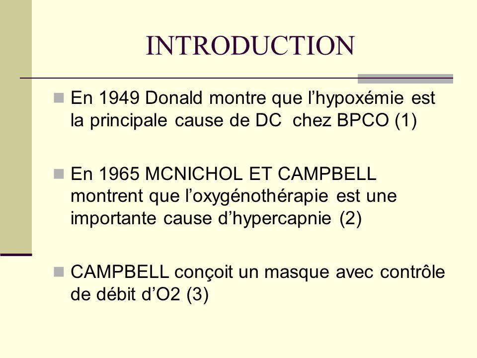 INTRODUCTION En 1949 Donald montre que lhypoxémie est la principale cause de DC chez BPCO (1) En 1965 MCNICHOL ET CAMPBELL montrent que loxygénothérap