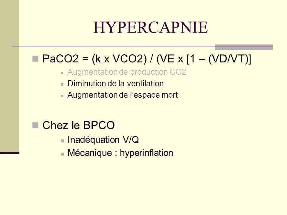 HYPERCAPNIE PaCO2 = (k x VCO2) / (VE x [1 – (VD/VT)] Augmentation de production CO2 Diminution de la ventilation Augmentation de lespace mort Chez le