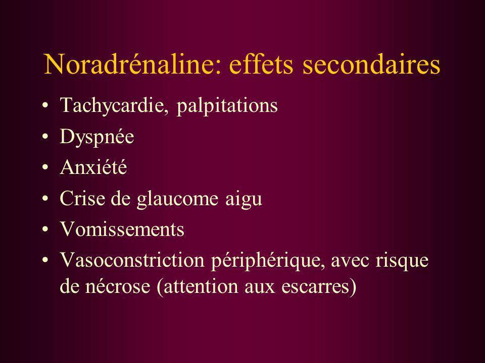 Noradrénaline: effets secondaires Tachycardie, palpitations Dyspnée Anxiété Crise de glaucome aigu Vomissements Vasoconstriction périphérique, avec ri