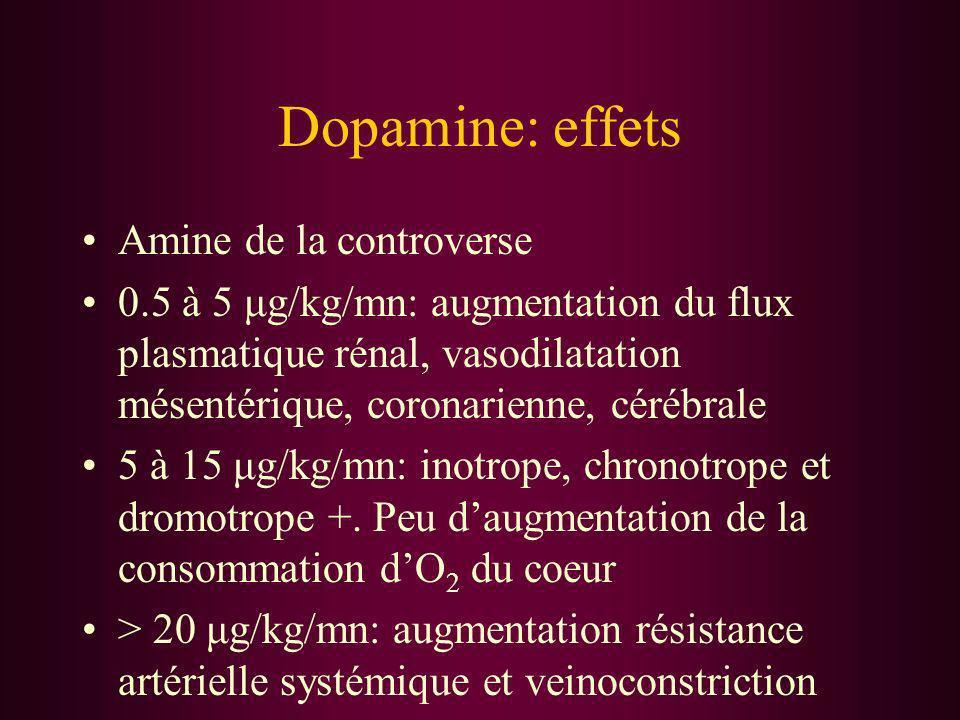 Dopamine: effets Amine de la controverse 0.5 à 5 μg/kg/mn: augmentation du flux plasmatique rénal, vasodilatation mésentérique, coronarienne, cérébral