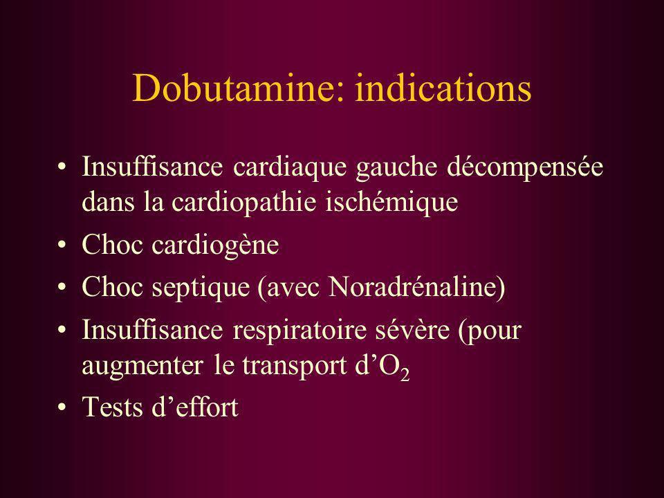 Dobutamine: indications Insuffisance cardiaque gauche décompensée dans la cardiopathie ischémique Choc cardiogène Choc septique (avec Noradrénaline) I