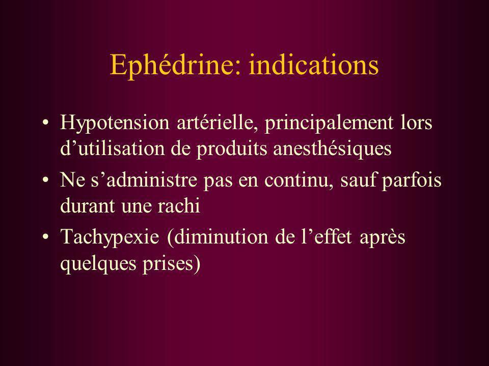 Ephédrine: indications Hypotension artérielle, principalement lors dutilisation de produits anesthésiques Ne sadministre pas en continu, sauf parfois