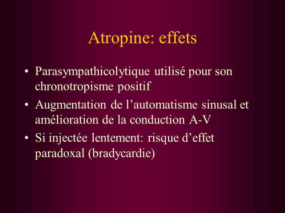 Atropine: effets Parasympathicolytique utilisé pour son chronotropisme positif Augmentation de lautomatisme sinusal et amélioration de la conduction A